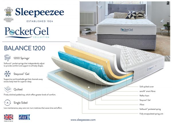 Sleepeezee Pocket Gel 1200
