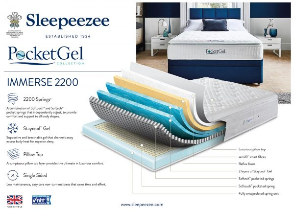 Sleepeezee Pocket Gel Immerse