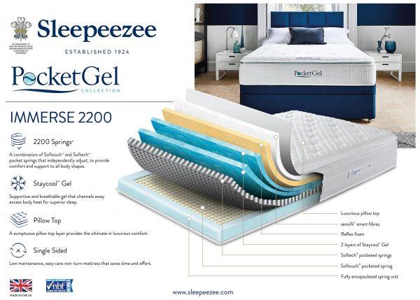 Sleepeezee PocketGel Immerse