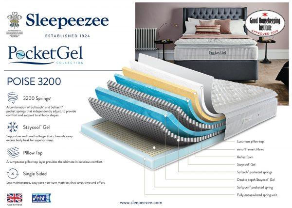 Sleepeezee Pocket Gel Poise