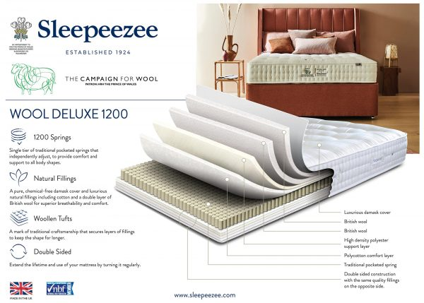 Sleepeezee Wool Deluxe 1200