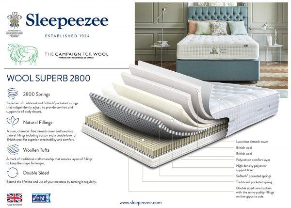 Sleepeezee Luxury Comfort Wool 2800 Mattress