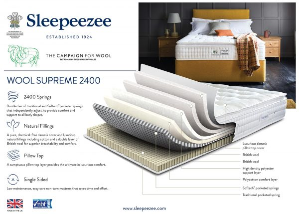 Sleepeezee Comfort Luxury Wool 2400