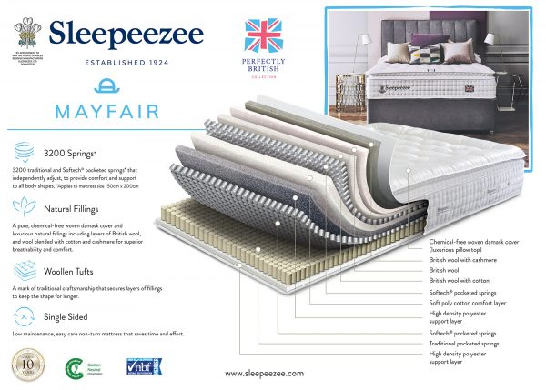 Sleepeezee Mayfair 3200 Mattress