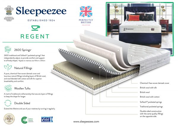 Sleepeezee Regent 2600 Mattress