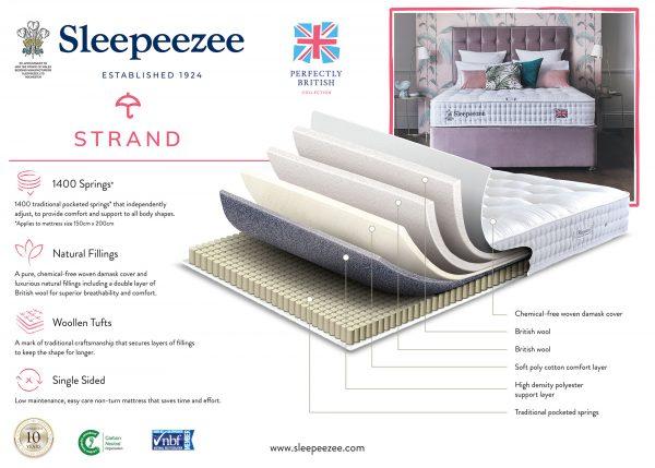Sleepeezee Strand 1400 Mattress